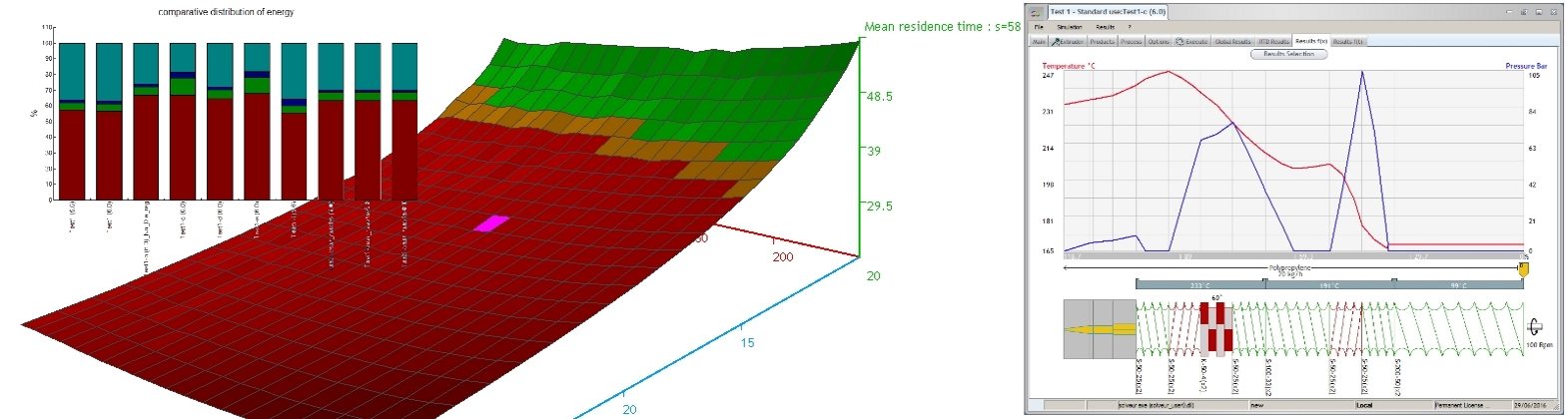 Extrusion process optimization