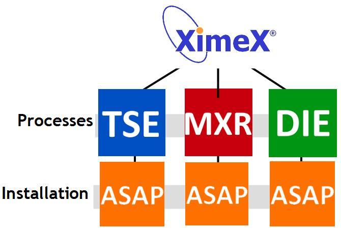 XimeX-MXR